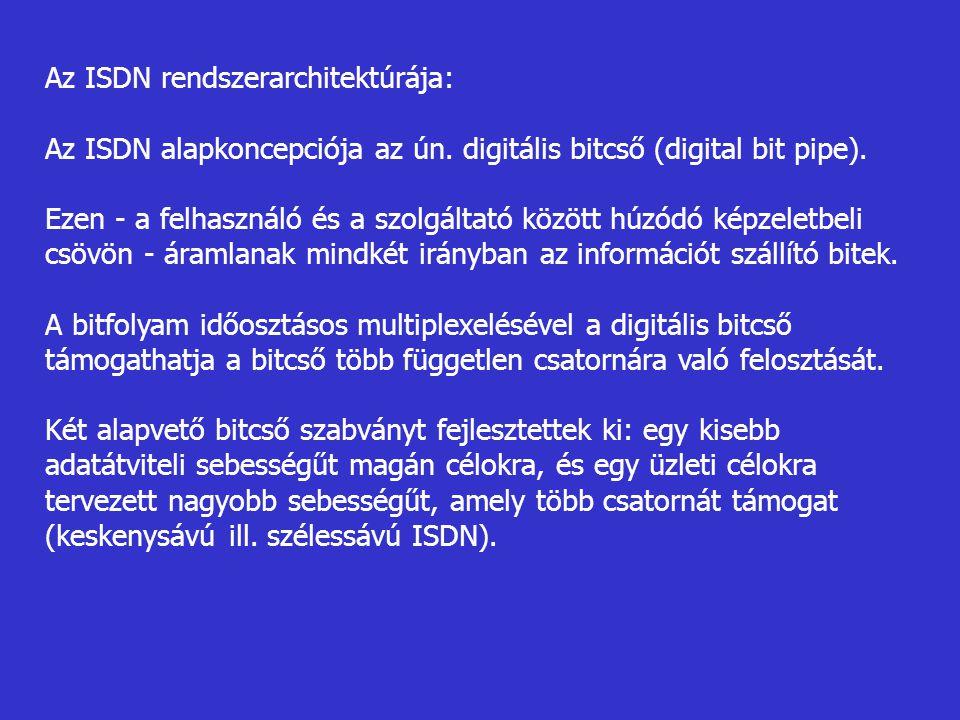 Az ISDN rendszerarchitektúrája: Az ISDN alapkoncepciója az ún. digitális bitcső (digital bit pipe). Ezen - a felhasználó és a szolgáltató között húzód