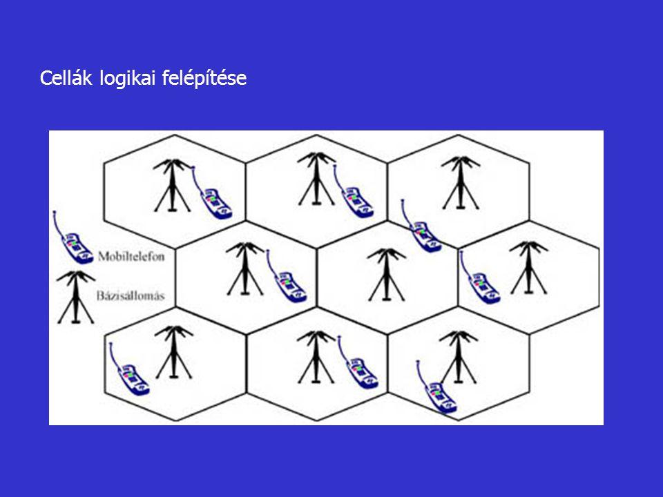 Cellák logikai felépítése