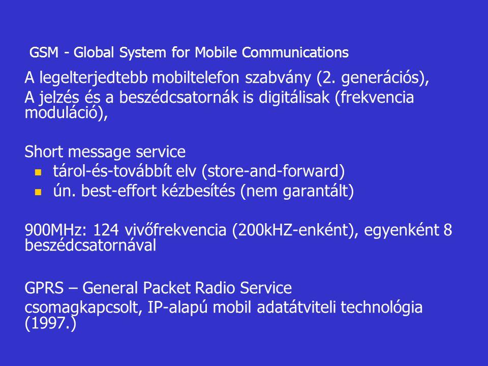 GSM - Global System for Mobile Communications A legelterjedtebb mobiltelefon szabvány (2. generációs), A jelzés és a beszédcsatornák is digitálisak (f