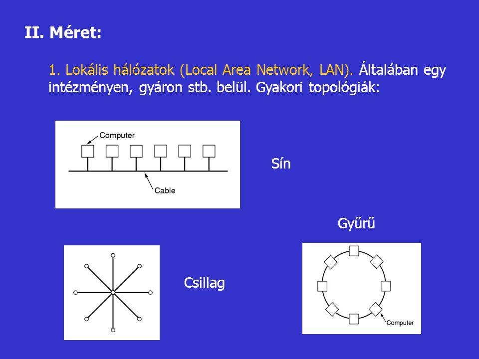 Sín Csillag II. Méret: 1. Lokális hálózatok (Local Area Network, LAN). Általában egy intézményen, gyáron stb. belül. Gyakori topológiák: Gyűrű