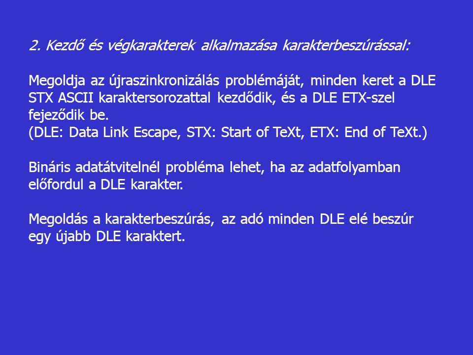 2. Kezdő és végkarakterek alkalmazása karakterbeszúrással: Megoldja az újraszinkronizálás problémáját, minden keret a DLE STX ASCII karaktersorozattal