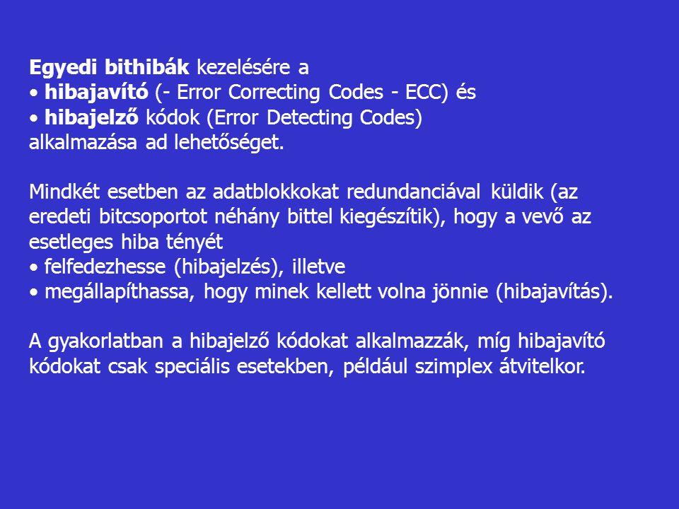 Egyedi bithibák kezelésére a hibajavító (- Error Correcting Codes - ECC) és hibajelző kódok (Error Detecting Codes) alkalmazása ad lehetőséget. Mindké