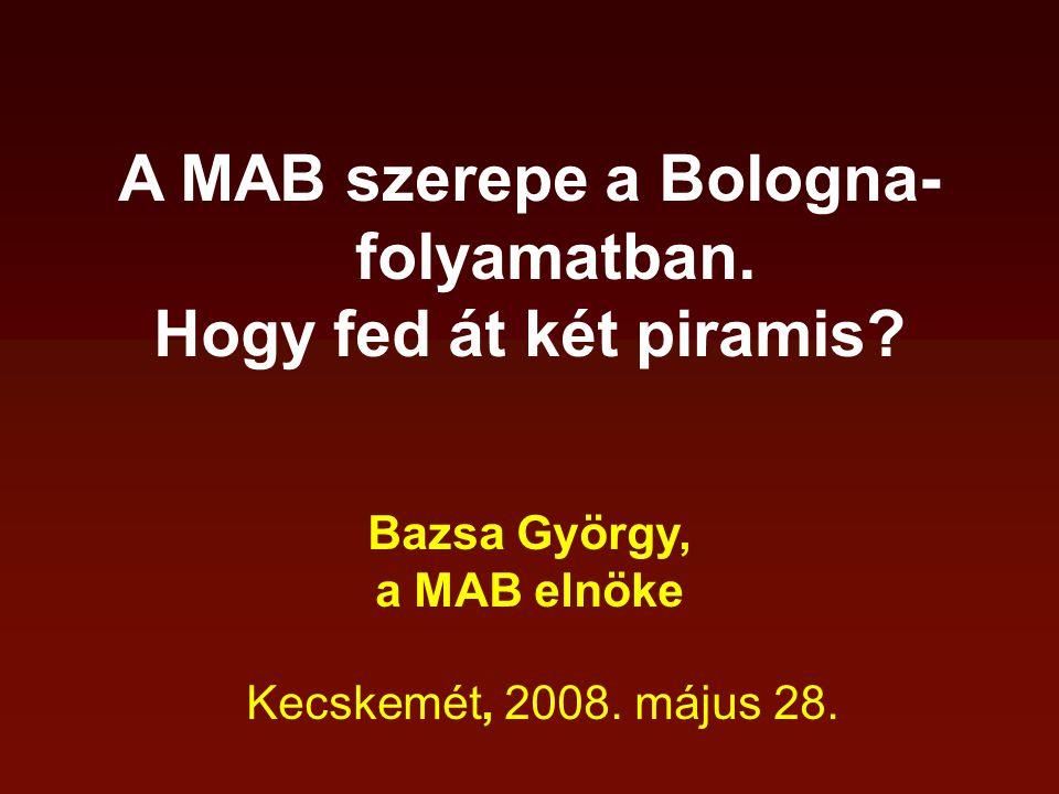 A MAB szerepe a Bologna- folyamatban. Hogy fed át két piramis? Bazsa György, a MAB elnöke Kecskemét, 2008. május 28.