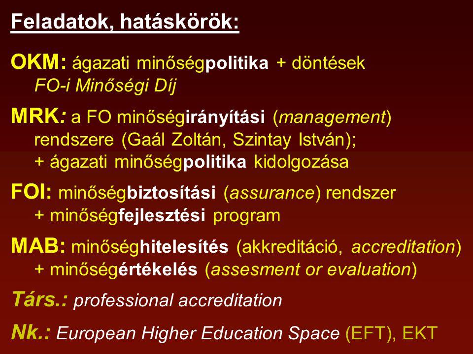Feladatok, hatáskörök: OKM: ágazati minőségpolitika + döntések FO-i Minőségi Díj MRK: a FO minőségirányítási (management) rendszere (Gaál Zoltán, Szin