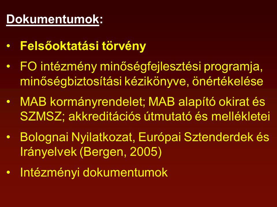 Dokumentumok: Felsőoktatási törvény FO intézmény minőségfejlesztési programja, minőségbiztosítási kézikönyve, önértékelése MAB kormányrendelet; MAB alapító okirat és SZMSZ; akkreditációs útmutató és mellékletei Bolognai Nyilatkozat, Európai Sztenderdek és Irányelvek (Bergen, 2005) Intézményi dokumentumok