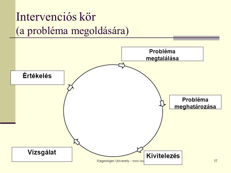 Wageningen University - www.wur.nl17 Intervenciós kör (a probléma megoldására) Probléma megtalálása Probléma meghatározása Kivitelezés Vizsgálat Érték