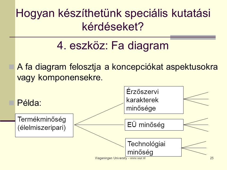 Wageningen University - www.wur.nl25 Hogyan készíthetünk speciális kutatási kérdéseket? 4. eszköz: Fa diagram A fa diagram felosztja a koncepciókat as