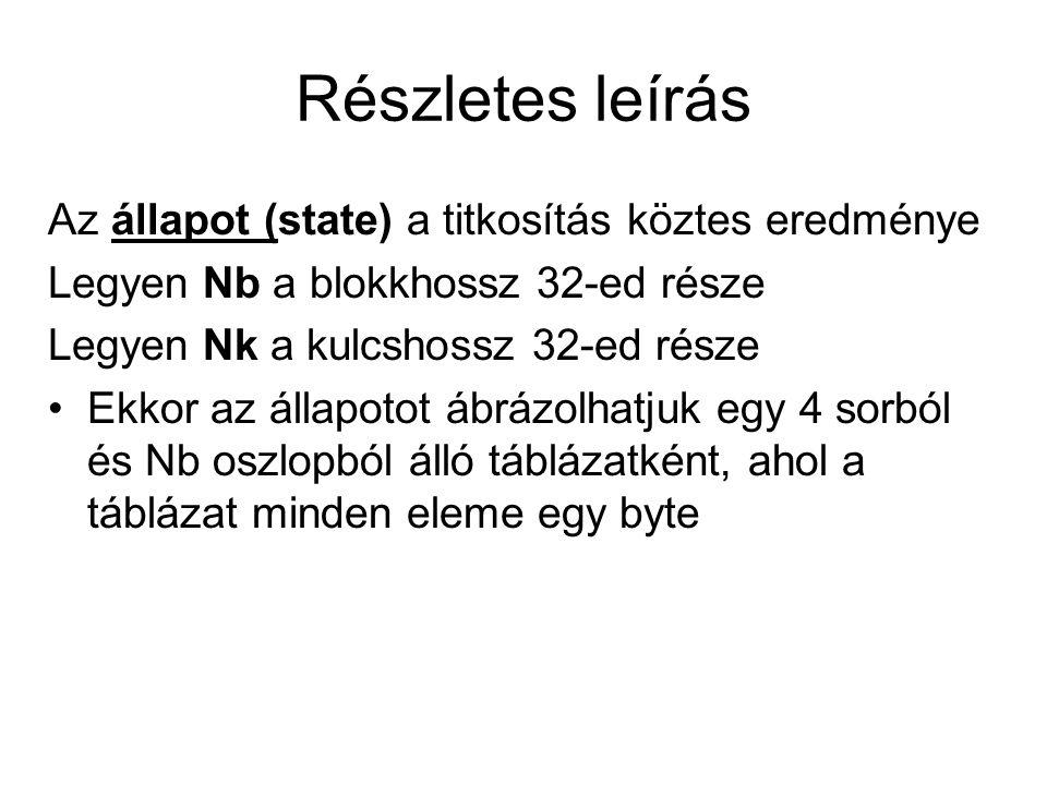 Részletes leírás Az állapot (state) a titkosítás köztes eredménye Legyen Nb a blokkhossz 32-ed része Legyen Nk a kulcshossz 32-ed része Ekkor az állap