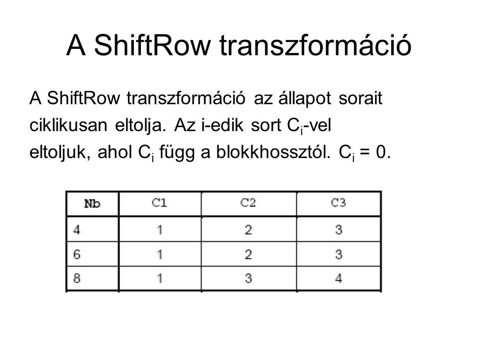 A ShiftRow transzformáció A ShiftRow transzformáció az állapot sorait ciklikusan eltolja. Az i-edik sort C i -vel eltoljuk, ahol C i függ a blokkhossz