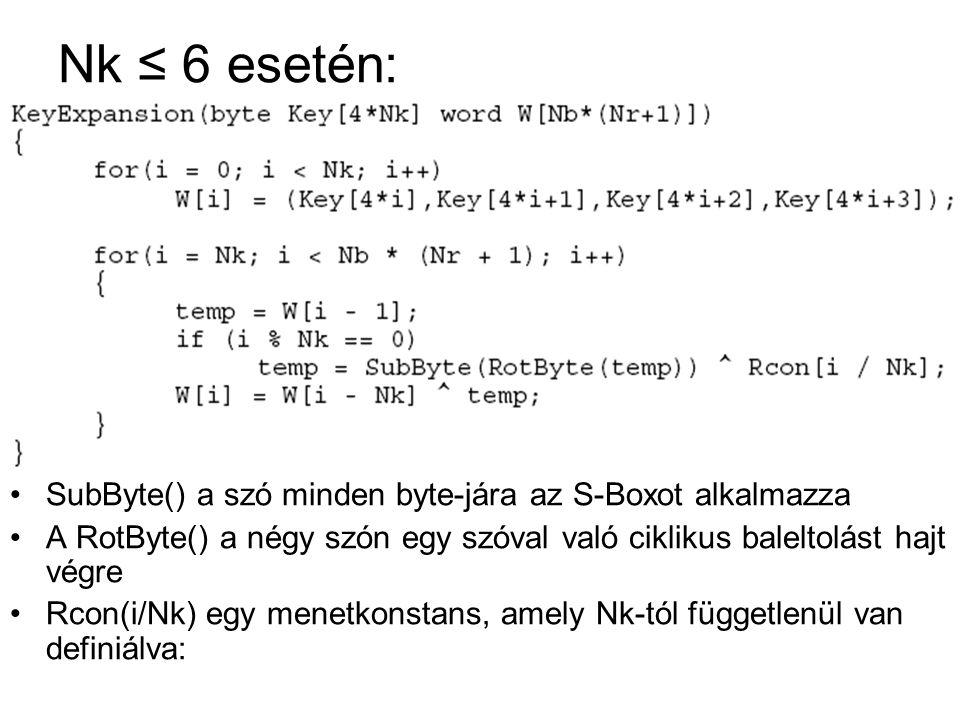 Nk ≤ 6 esetén: SubByte() a szó minden byte-jára az S-Boxot alkalmazza A RotByte() a négy szón egy szóval való ciklikus baleltolást hajt végre Rcon(i/Nk) egy menetkonstans, amely Nk-tól függetlenül van definiálva: