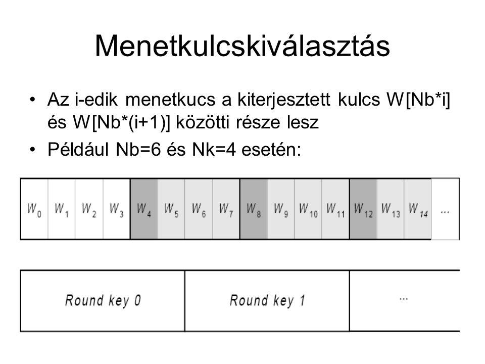 Menetkulcskiválasztás Az i-edik menetkucs a kiterjesztett kulcs W[Nb*i] és W[Nb*(i+1)] közötti része lesz Például Nb=6 és Nk=4 esetén: