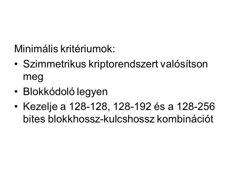 Minimális kritériumok: Szimmetrikus kriptorendszert valósítson meg Blokkódoló legyen Kezelje a 128-128, 128-192 és a 128-256 bites blokkhossz-kulcshossz kombinációt