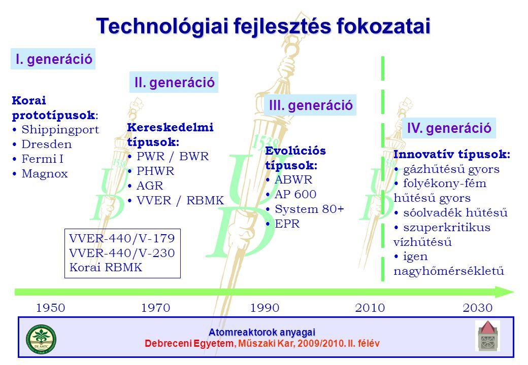 Atomreaktorok anyagai Debreceni Egyetem, Műszaki Kar, 2009/2010. II. félév I. generáció II. generáció III. generáció IV. generáció 1950 1970 1990 2010