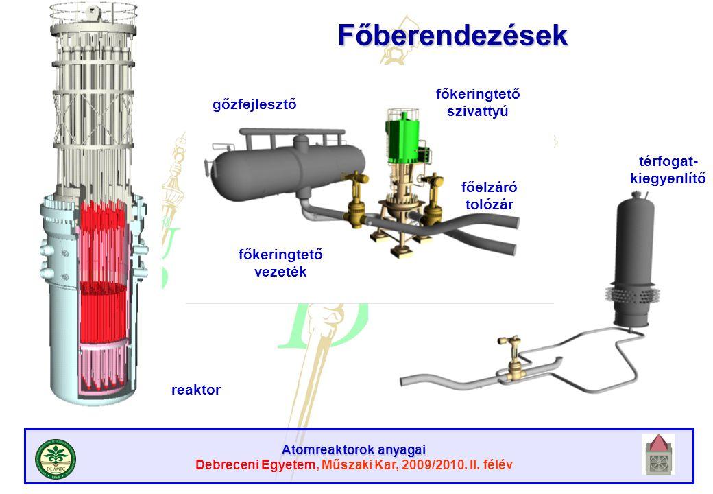 Atomreaktorok anyagai Debreceni Egyetem, Műszaki Kar, 2009/2010. II. félév Főberendezések reaktor gőzfejlesztő főkeringtető szivattyú főelzáró tolózár