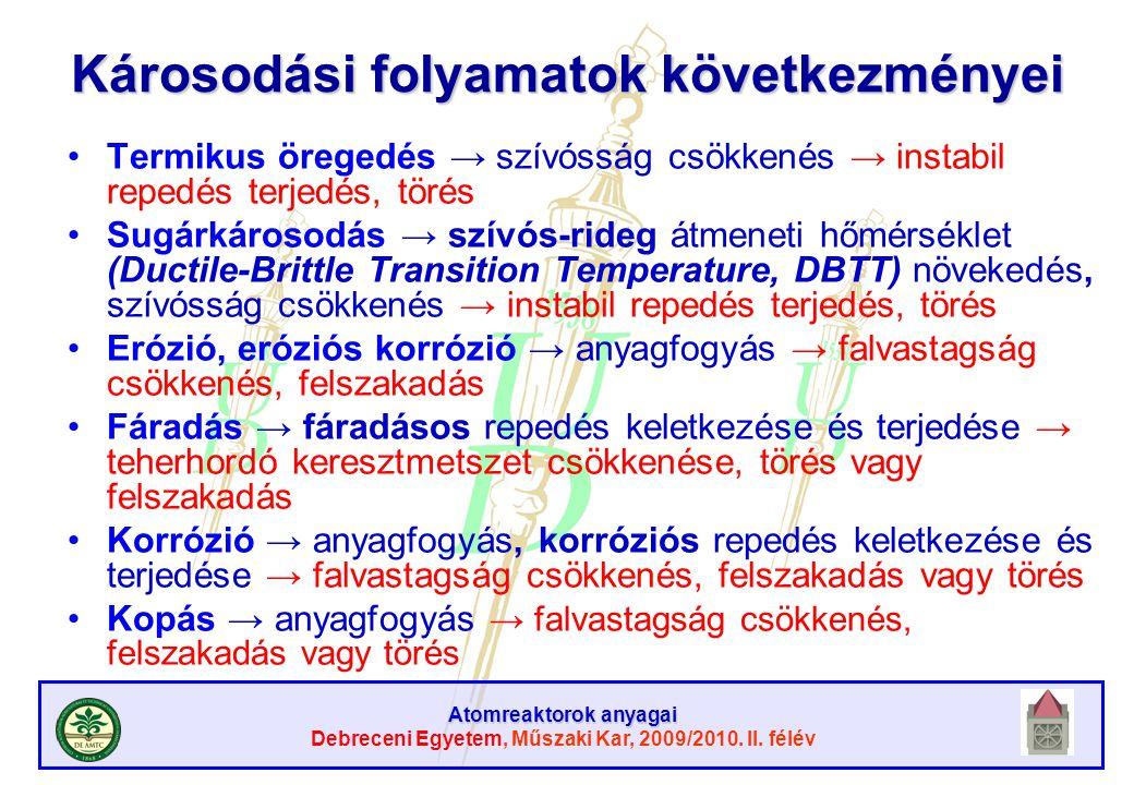 Atomreaktorok anyagai Debreceni Egyetem, Műszaki Kar, 2009/2010. II. félév Károsodási folyamatok következményei Termikus öregedés → szívósság csökkené