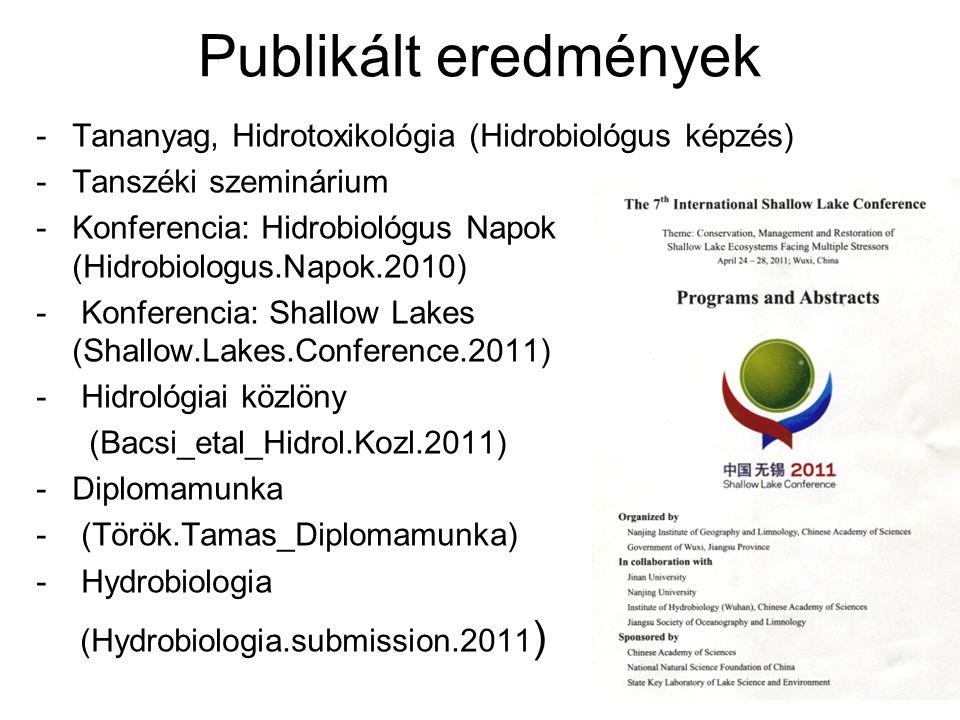 Publikált eredmények -Tananyag, Hidrotoxikológia (Hidrobiológus képzés) -Tanszéki szeminárium -Konferencia: Hidrobiológus Napok (Hidrobiologus.Napok.2010) - Konferencia: Shallow Lakes (Shallow.Lakes.Conference.2011) - Hidrológiai közlöny (Bacsi_etal_Hidrol.Kozl.2011) -Diplomamunka - (Török.Tamas_Diplomamunka) - Hydrobiologia (Hydrobiologia.submission.2011 )