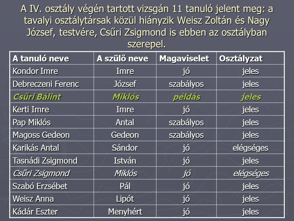 A IV. osztály végén tartott vizsgán 11 tanuló jelent meg: a tavalyi osztálytársak közül hiányzik Weisz Zoltán és Nagy József, testvére, Csűri Zsigmond