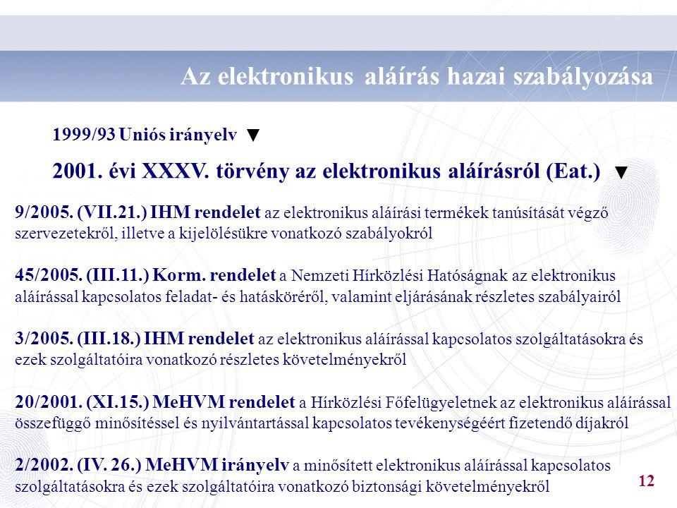 2001. évi XXXV. törvény az elektronikus aláírásról (Eat.) 9/2005. (VII.21.) IHM rendelet az elektronikus aláírási termékek tanúsítását végző szervezet