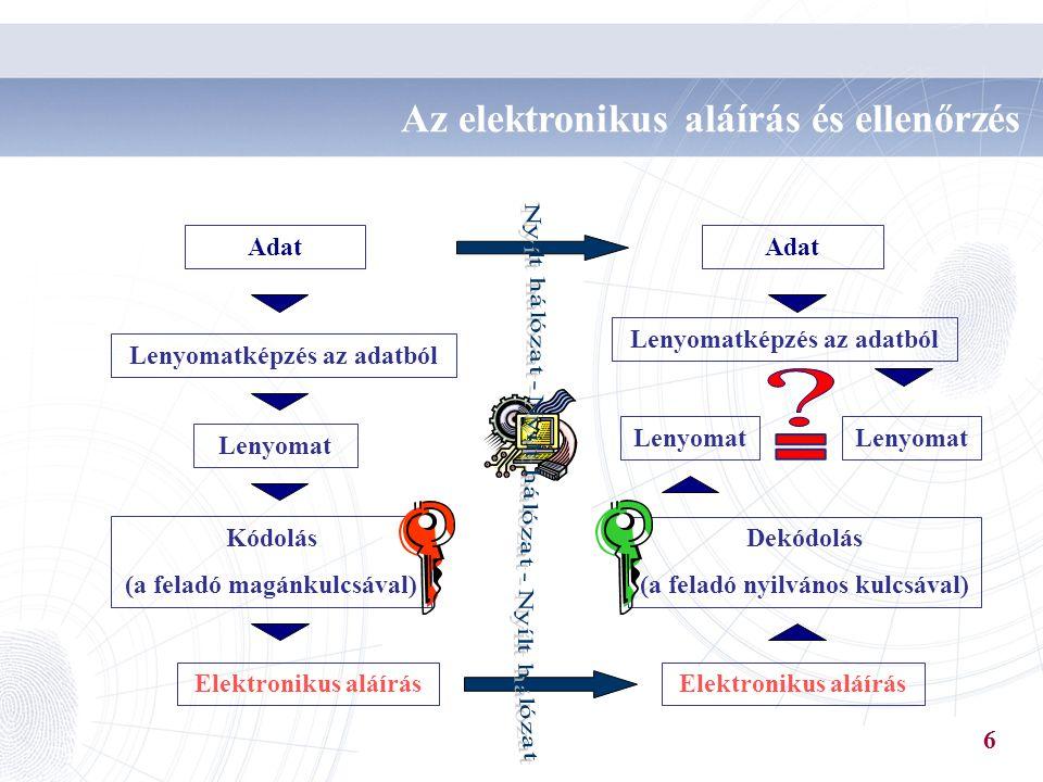 Lenyomatképzés az adatból Lenyomat Az időbélyegzés Időbélyeg Lenyomat + Referencia idő + Időbélyeg szolgáltató aláírása I d ő b é l y e g Időbélyeg-szolgáltató Adat 7