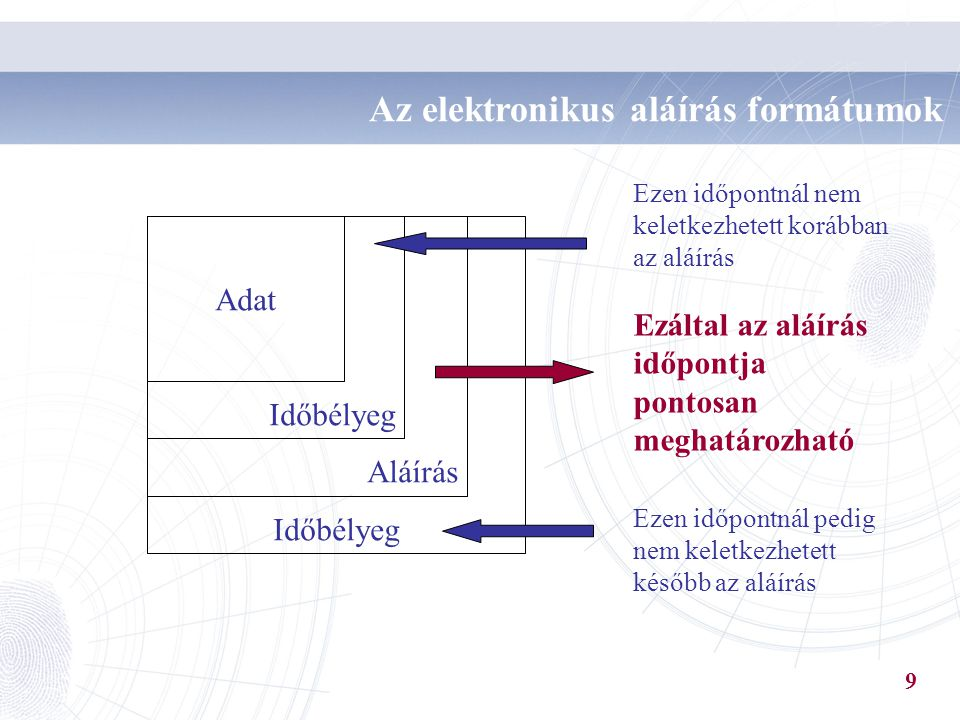XML Advanced Electronic Signatures (XAdES) XAdES-BES: egyszerű elektronikus aláírás XAdES-T: elektronikus aláírás időbélyeggel XAdES-C: elektronikus aláírás teljes érvényességi lánccal XAdES-A: archív elektronikus aláírás XML alapú az ETSI által fejlesztett aláírás formátum, gyenge terméktámogatottsággal.