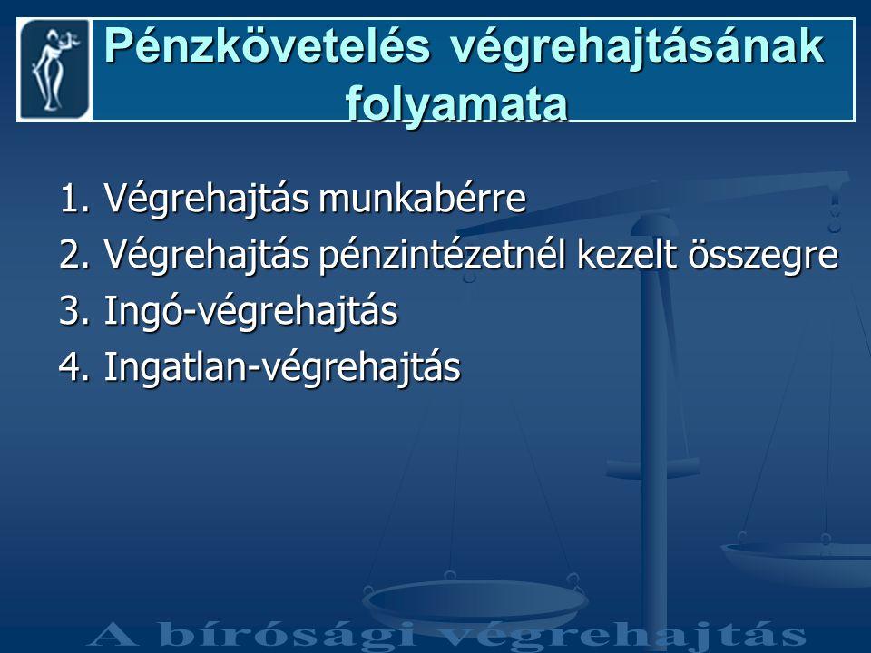 Pénzkövetelés végrehajtásának folyamata Pénzkövetelés végrehajtásának folyamata 1.