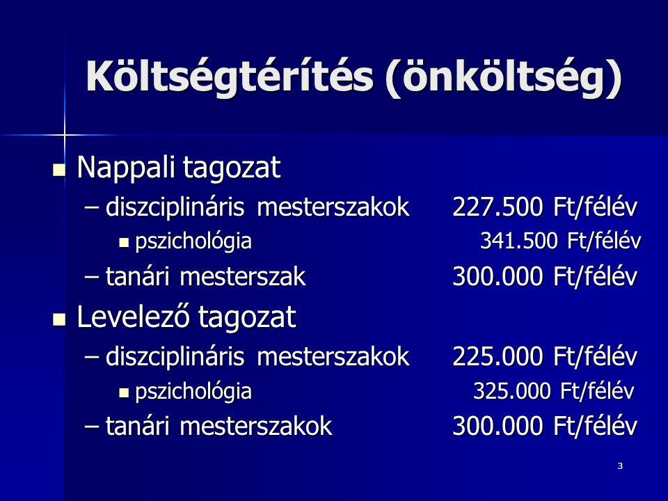 3 Költségtérítés (önköltség) Nappali tagozat Nappali tagozat –diszciplináris mesterszakok 227.500 Ft/félév pszichológia 341.500 Ft/félév pszichológia 341.500 Ft/félév –tanári mesterszak300.000 Ft/félév Levelező tagozat Levelező tagozat –diszciplináris mesterszakok225.000 Ft/félév pszichológia 325.000 Ft/félév pszichológia 325.000 Ft/félév –tanári mesterszakok300.000 Ft/félév
