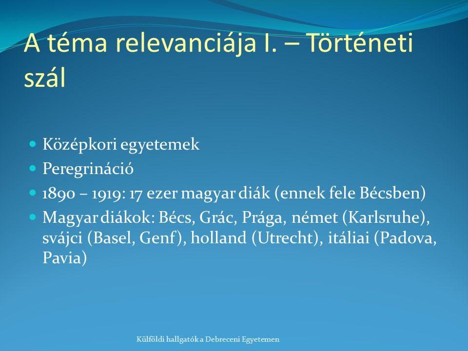 A téma relevanciája I. – Történeti szál Középkori egyetemek Peregrináció 1890 – 1919: 17 ezer magyar diák (ennek fele Bécsben) Magyar diákok: Bécs, Gr