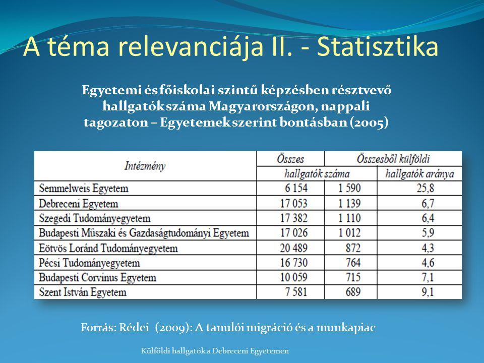 A téma relevanciája II. - Statisztika Külföldi hallgatók a Debreceni Egyetemen Egyetemi és főiskolai szintű képzésben résztvevő hallgatók száma Magyar