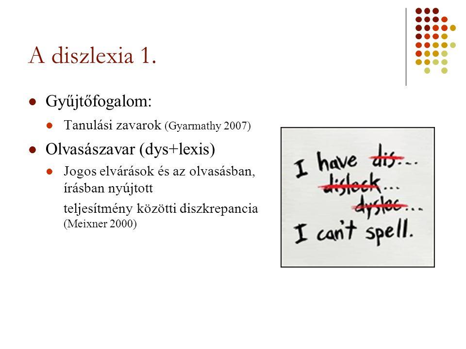 A diszlexia 1. Gyűjtőfogalom: Tanulási zavarok (Gyarmathy 2007) Olvasászavar (dys+lexis) Jogos elvárások és az olvasásban, írásban nyújtott teljesítmé