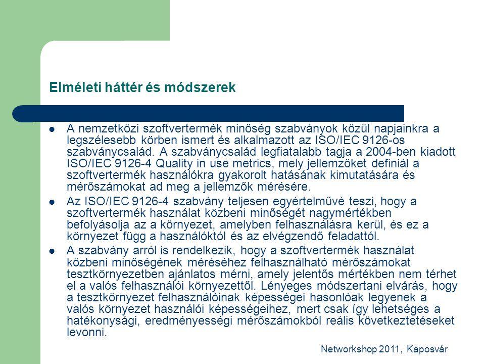 Networkshop 2011, Kaposvár Elméleti háttér és módszerek A nemzetközi szoftvertermék minőség szabványok közül napjainkra a legszélesebb körben ismert és alkalmazott az ISO/IEC 9126-os szabványcsalád.