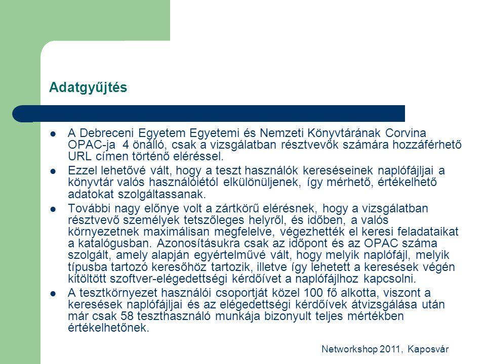 Networkshop 2011, Kaposvár Adatgyűjtés A Debreceni Egyetem Egyetemi és Nemzeti Könyvtárának Corvina OPAC-ja 4 önálló, csak a vizsgálatban résztvevők számára hozzáférhető URL címen történő eléréssel.