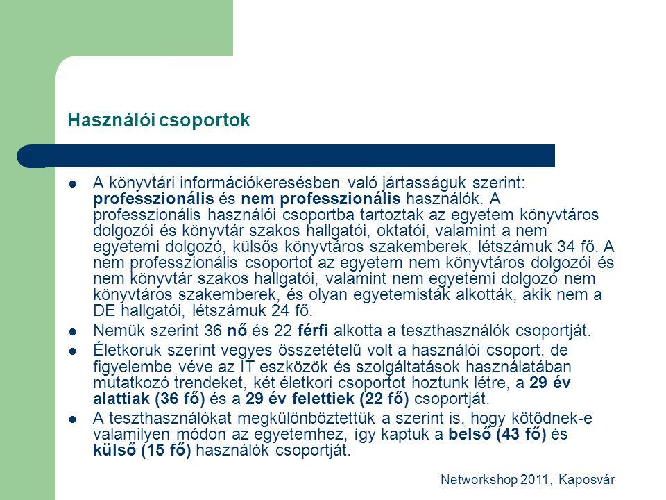Networkshop 2011, Kaposvár Használói csoportok A könyvtári információkeresésben való jártasságuk szerint: professzionális és nem professzionális használók.
