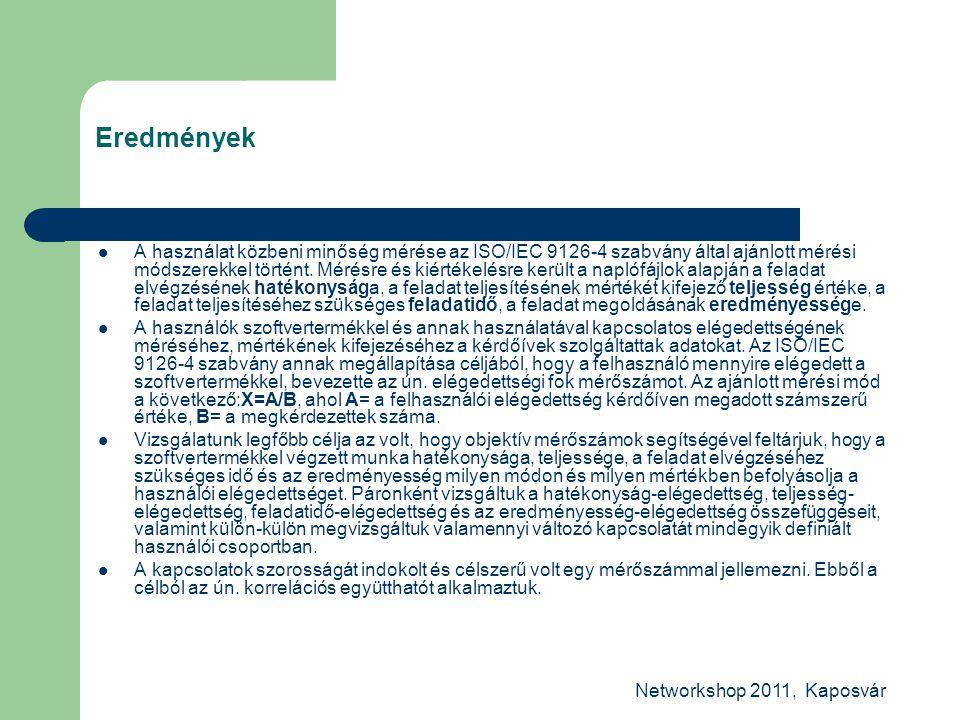 Networkshop 2011, Kaposvár Eredmények A használat közbeni minőség mérése az ISO/IEC 9126-4 szabvány által ajánlott mérési módszerekkel történt.