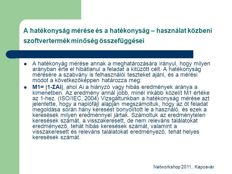 Networkshop 2011, Kaposvár A hatékonyság mérése és a hatékonyság – használat közbeni szoftvertermék minőség összefüggései A hatékonyág mérése annak a meghatározására irányul, hogy milyen arányban érte el hibátlanul a feladat a kitűzött célt.
