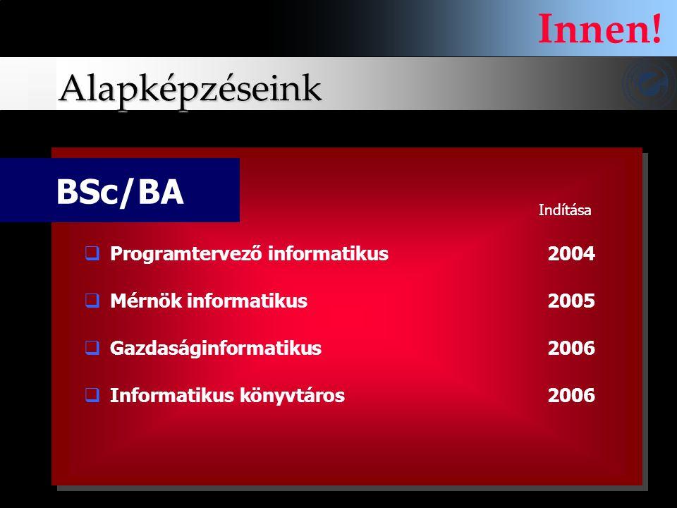 Alapképzéseink BSc/BA  Programtervező informatikus 2004  Mérnök informatikus 2005  Gazdaságinformatikus 2006  Informatikus könyvtáros 2006 Indítás