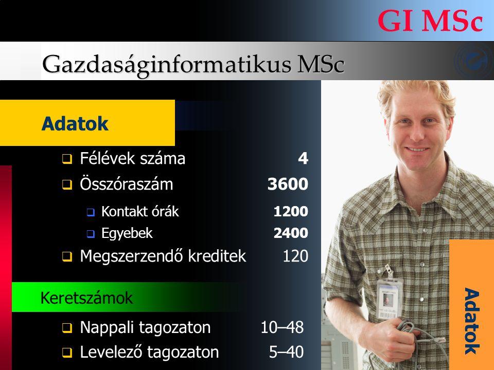 Gazdaságinformatikus MSc GI MSc Adatok FFélévek száma4 ÖÖsszóraszám3600 KKontakt órák1200 EEgyebek2400 MMegszerzendő kreditek120 A d a t o k