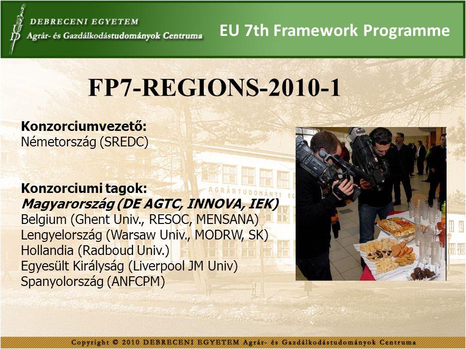 Konzorciumvezető: Németország (SREDC) Konzorciumi tagok: Magyarország (DE AGTC, INNOVA, IEK) Belgium (Ghent Univ., RESOC, MENSANA) Lengyelország (Wars