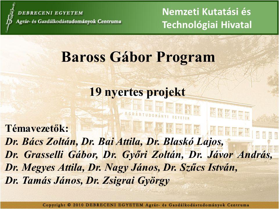 Baross Gábor Program 19 nyertes projekt Témavezetők: Dr. Bács Zoltán, Dr. Bai Attila, Dr. Blaskó Lajos, Dr. Grasselli Gábor, Dr. Győri Zoltán, Dr. Jáv