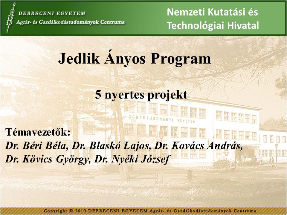 Jedlik Ányos Program 5 nyertes projekt Témavezetők: Dr. Béri Béla, Dr. Blaskó Lajos, Dr. Kovács András, Dr. Kövics György, Dr. Nyéki József Nemzeti Ku