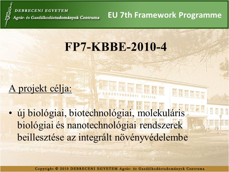 EU 7th Framework Programme FP7-KBBE-2010-4 Konzorciumvezető: Franciaország (INRA) Konzorciumi tagok: Magyarország (DE AGTC) Franciaország (NPP, IT, ACTA, BIOTOP) Egyesült Királyság (RRES, SCRI, CBCE) Dánia (Aarhus Univ., DAAS) Hollandia (Wageningen Univ.,DLO) Olaszország (CNR, FEM) Németország (JKI, BCS) Szlovénia (KIS) Spanyolország (IVIA, JRC-IPTS) Lengyelország (IOR)