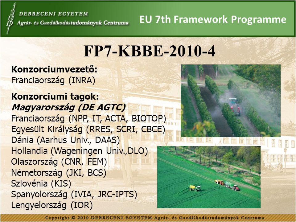 EU 7th Framework Programme FP7-KBBE-2010-4 Konzorciumvezető: Franciaország (INRA) Konzorciumi tagok: Magyarország (DE AGTC) Franciaország (NPP, IT, AC