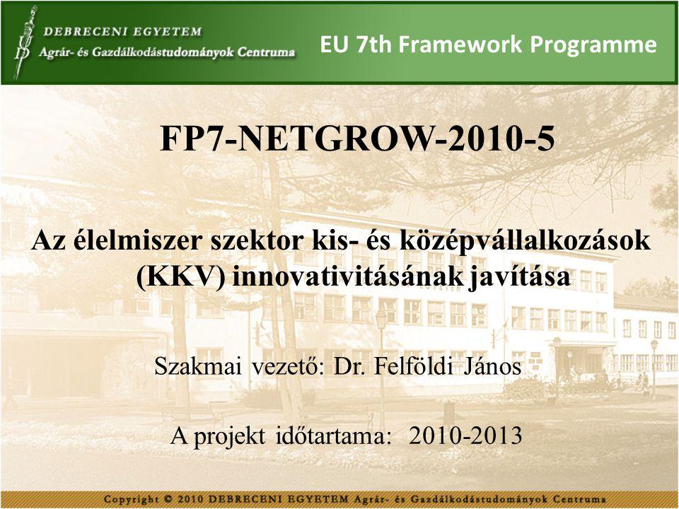 EU 7th Framework Programme FP7-NETGROW-2010-5 A projekt célja: mezőgazdasági termék előállító szektor innovációs tevékenységének segítése stratégiai hálózat viselkedés és hálózat tanulási teljesítmény menedzsmenten keresztül