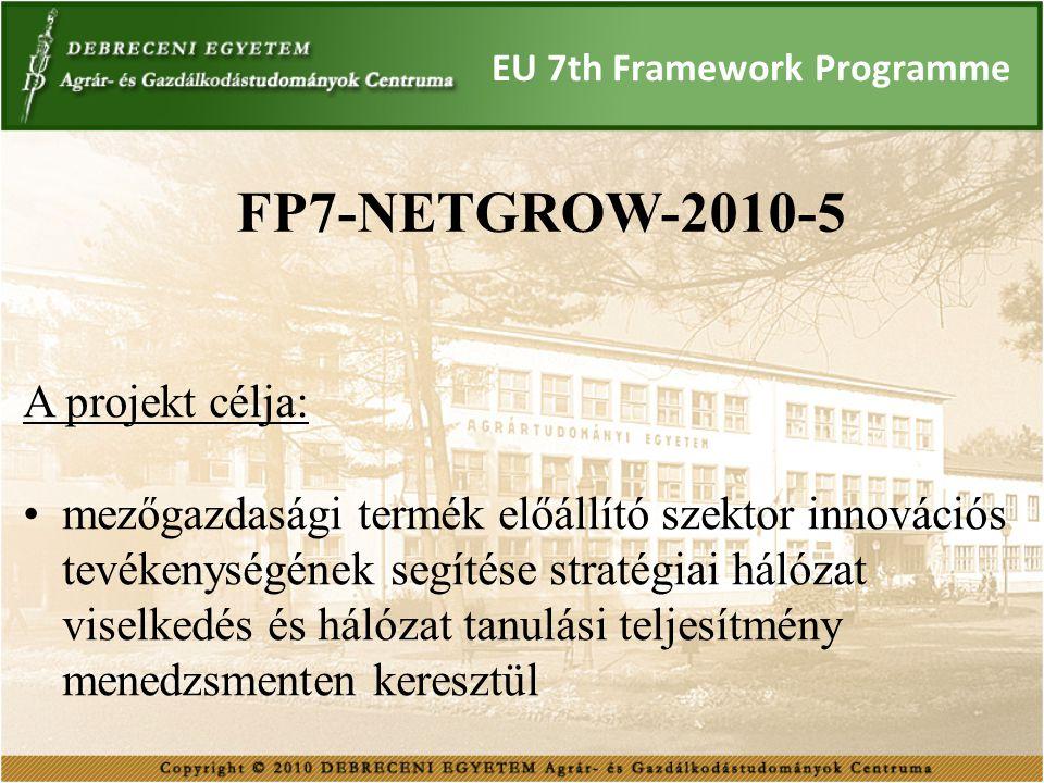 EU 7th Framework Programme FP7-NETGROW-2010-5 A projekt célja: mezőgazdasági termék előállító szektor innovációs tevékenységének segítése stratégiai h
