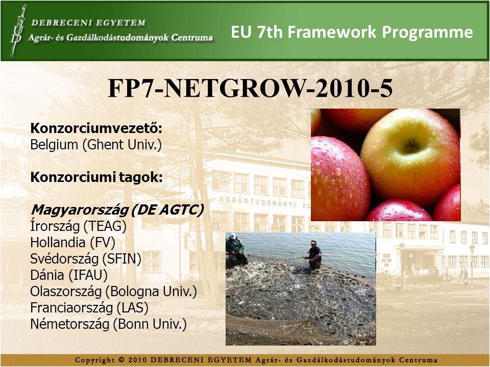 Konzorciumvezető: Belgium (Ghent Univ.) Konzorciumi tagok: Magyarország (DE AGTC) Írország (TEAG) Hollandia (FV) Svédország (SFIN) Dánia (IFAU) Olaszo