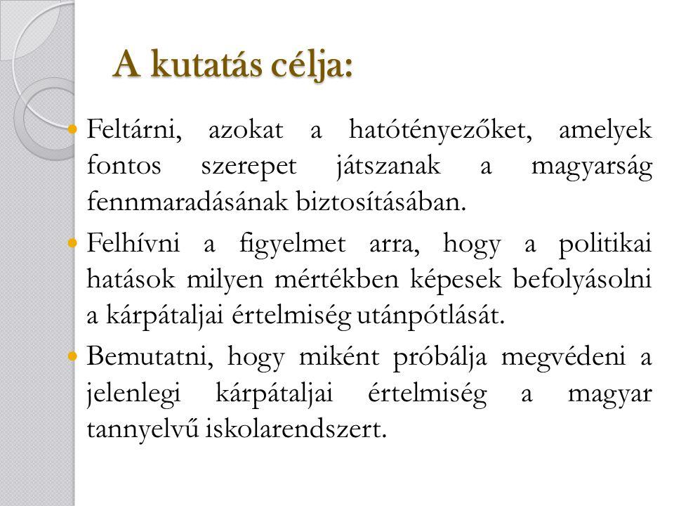 Legfontosabb tudnivalók a kárpátaljai magyar kisebbségre vonatkozóan I: A magyar lakosság Kárpátalján a 2001.