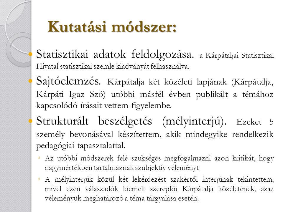 Kutatási módszer: Statisztikai adatok feldolgozása.