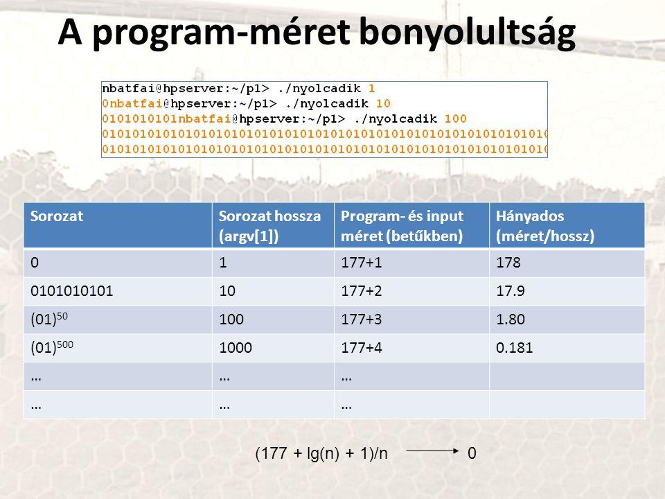 SorozatSorozat hossza (argv[1]) Program- és input méret (betűkben) Hányados (méret/hossz) 01177+1178 010101010110177+217.9 (01) 50 100177+31.80 (01) 5
