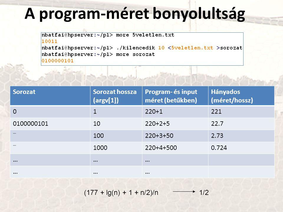 SorozatSorozat hossza (argv[1]) Program- és input méret (betűkben) Hányados (méret/hossz) 01220+1221 010000010110220+2+522.7 … 100220+3+502.73 … 10002