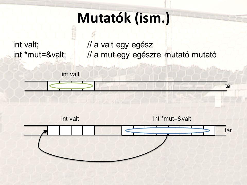 Mutatók (ism.) int valt; // a valt egy egész int *mut=&valt; // a mut egy egészre mutató mutató tár int valt tár int valtint *mut=&valt