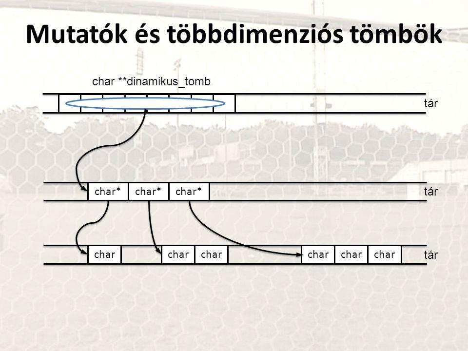 Mutatók és többdimenziós tömbök tár char* tár char **dinamikus_tomb char* tár char